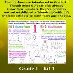 Grade-1_Kit1