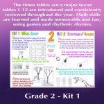 Grade-2_Kit1