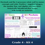 Grade-4_Kit4