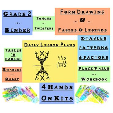 Grade 2 Complete Kit